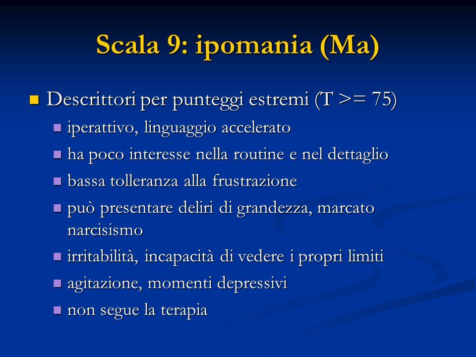 Scala 9: ipomania (Ma) Descrittori per punteggi estremi (T >= 75)