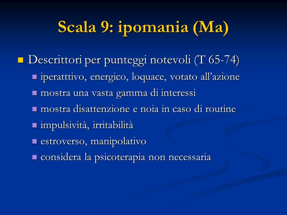 Scala 9: ipomania (Ma) Descrittori per punteggi notevoli (T 65-74)