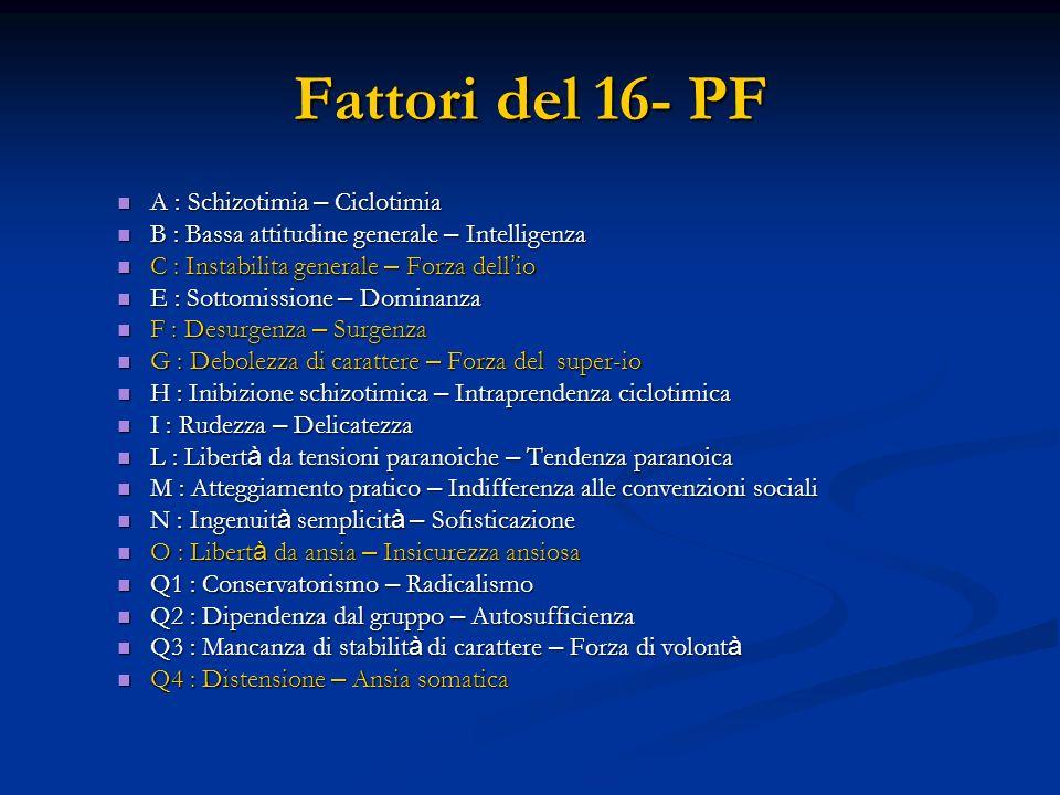 Fattori del 16- PF A : Schizotimia – Ciclotimia