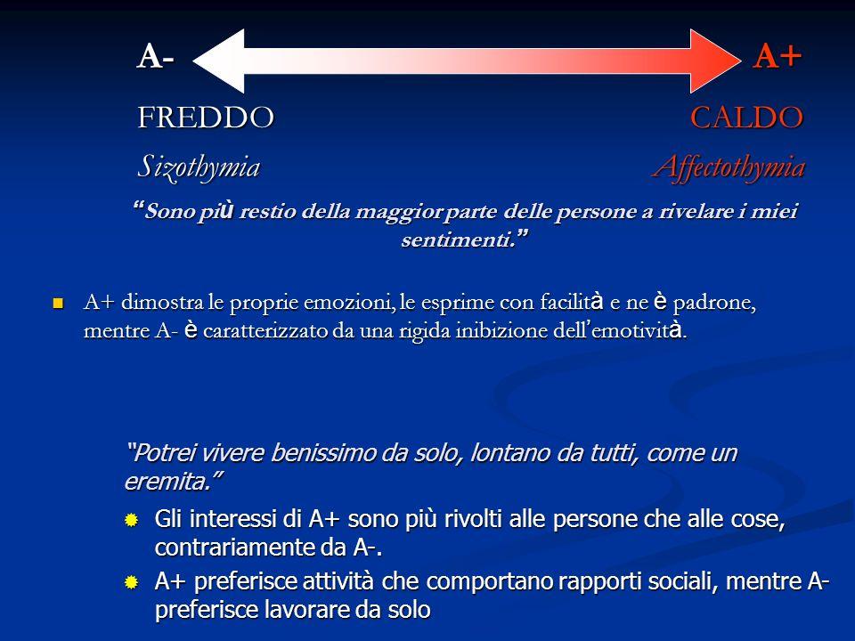 A- A+ FREDDO CALDO Sizothymia Affectothymia