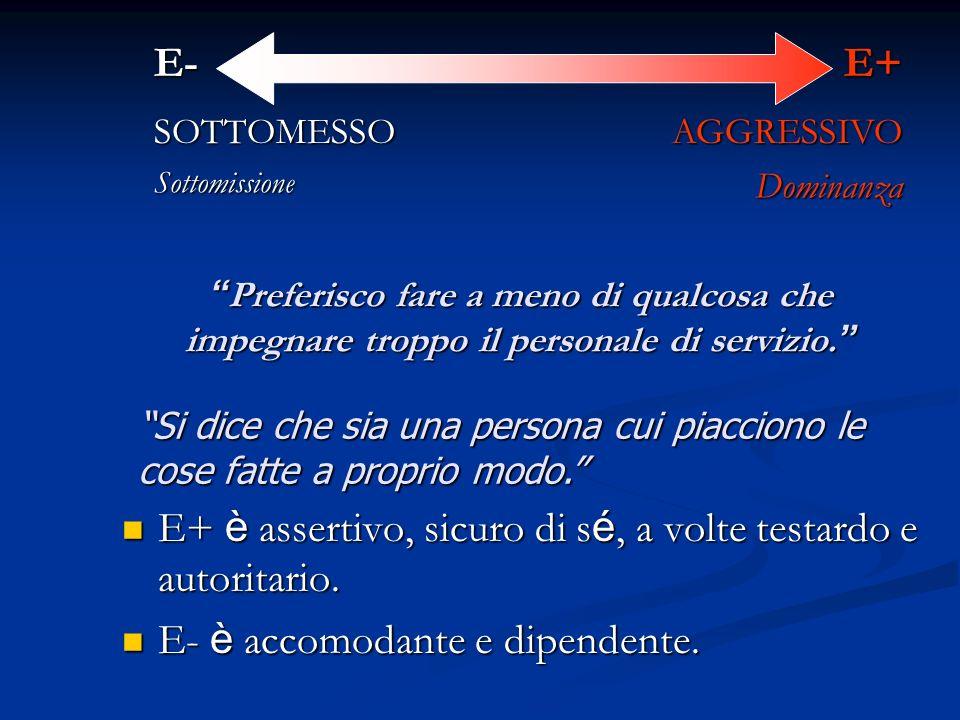 E+ è assertivo, sicuro di sé, a volte testardo e autoritario.