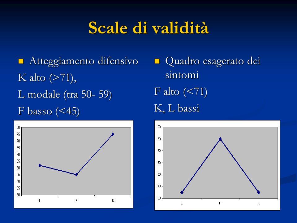 Scale di validità Atteggiamento difensivo K alto (>71),