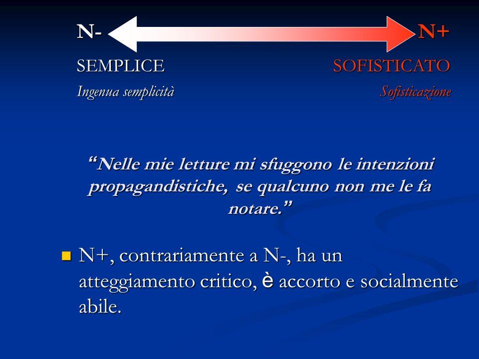 N- N+ SEMPLICE. SOFISTICATO. Ingenua semplicità. Sofisticazione.