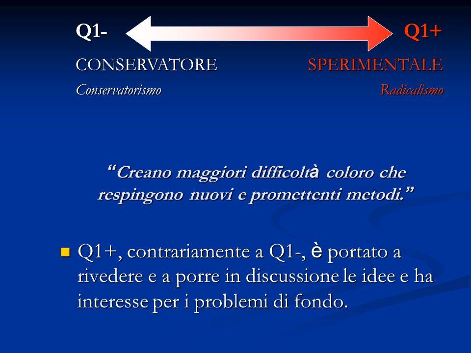 Q1- Q1+ CONSERVATORE. SPERIMENTALE. Conservatorismo. Radicalismo. Creano maggiori difficoltà coloro che respingono nuovi e promettenti metodi.