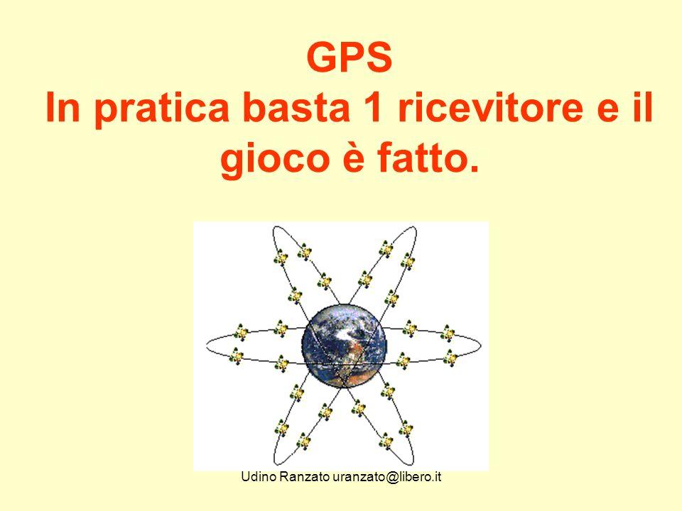 GPS In pratica basta 1 ricevitore e il gioco è fatto.