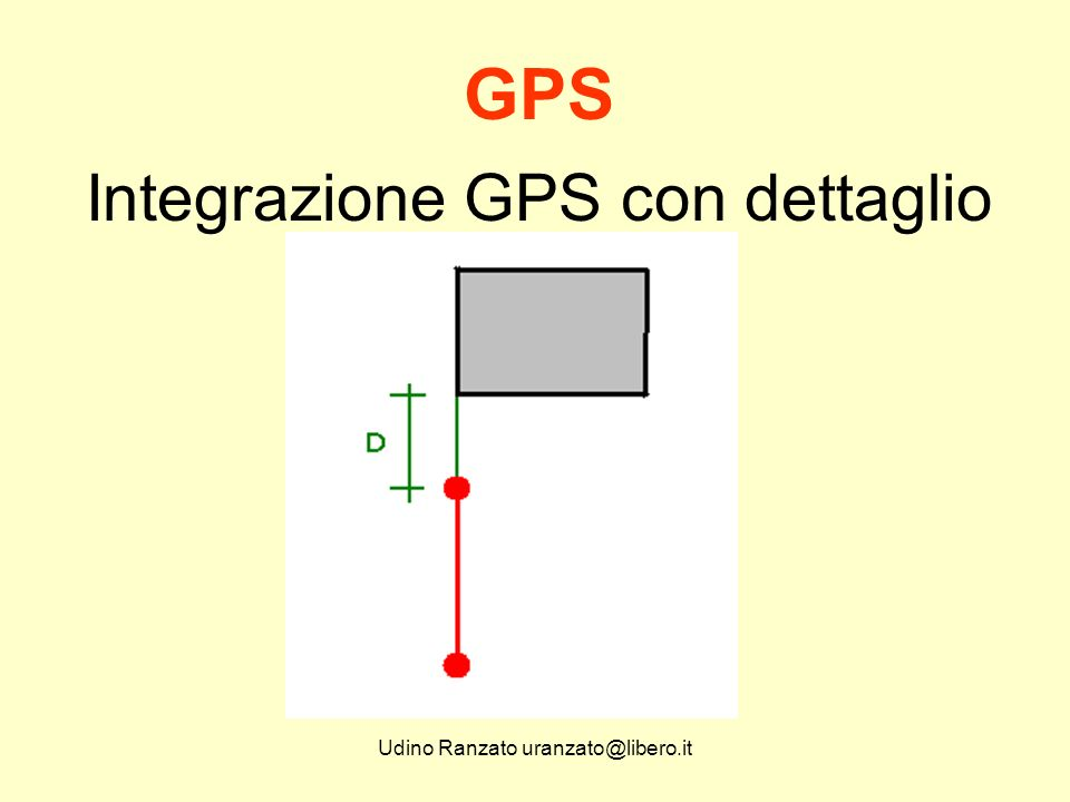 Integrazione GPS con dettaglio