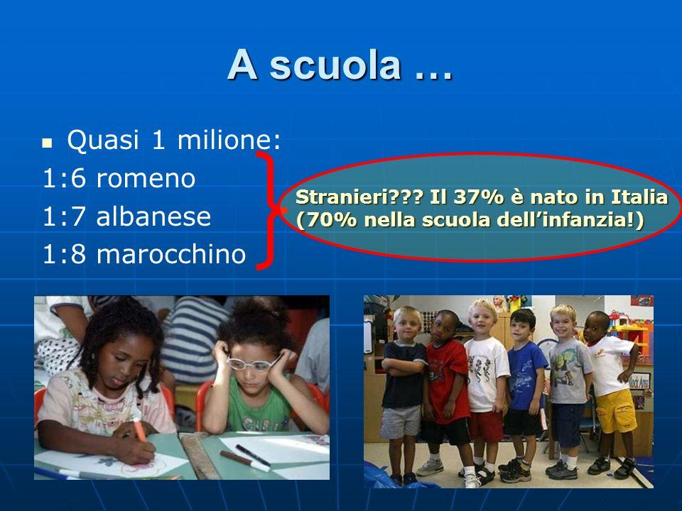 A scuola … Quasi 1 milione: 1:6 romeno 1:7 albanese 1:8 marocchino