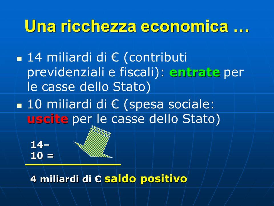 Una ricchezza economica …