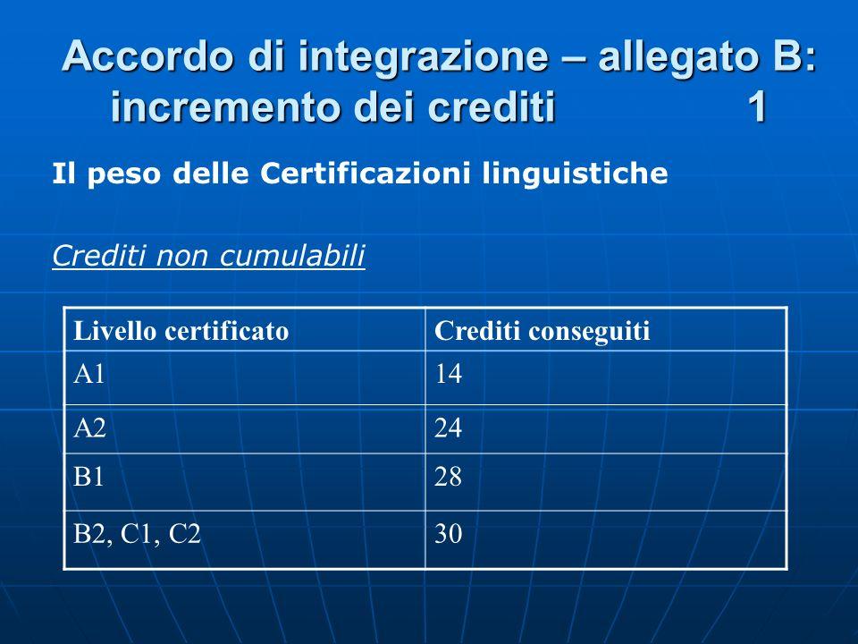 Accordo di integrazione – allegato B: incremento dei crediti 1