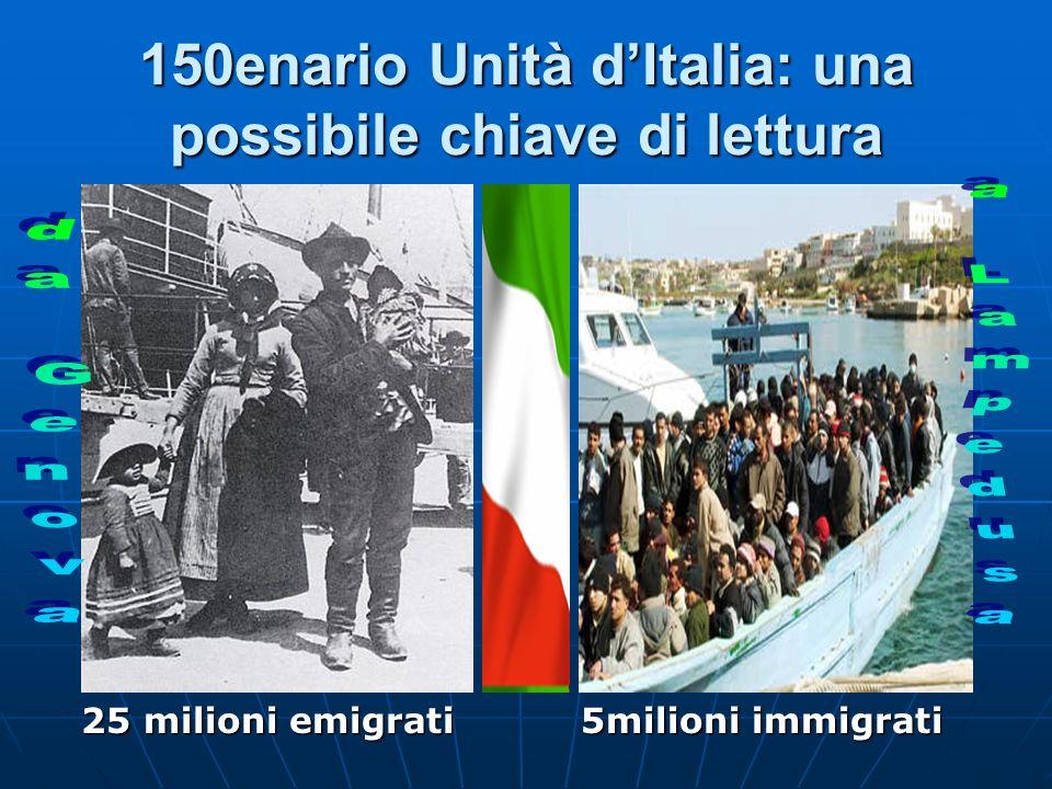 150enario Unità d'Italia: una possibile chiave di lettura