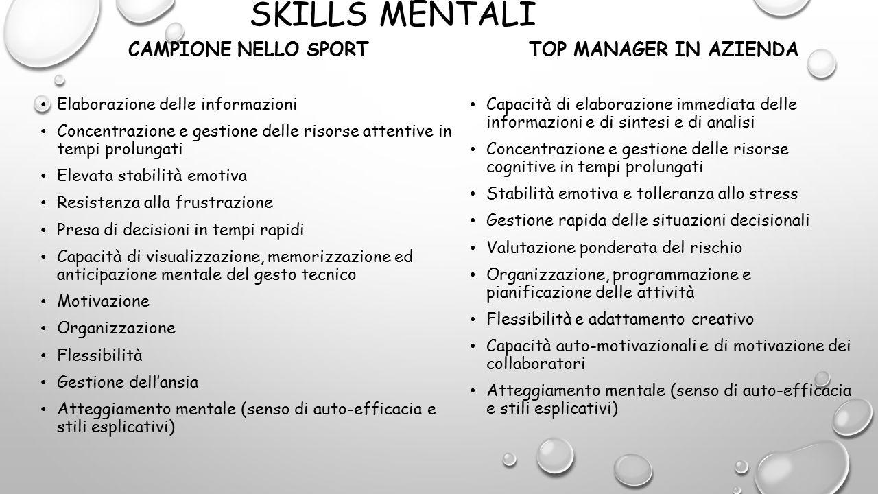 Skills mentali Campione nello sport Top manager in azienda