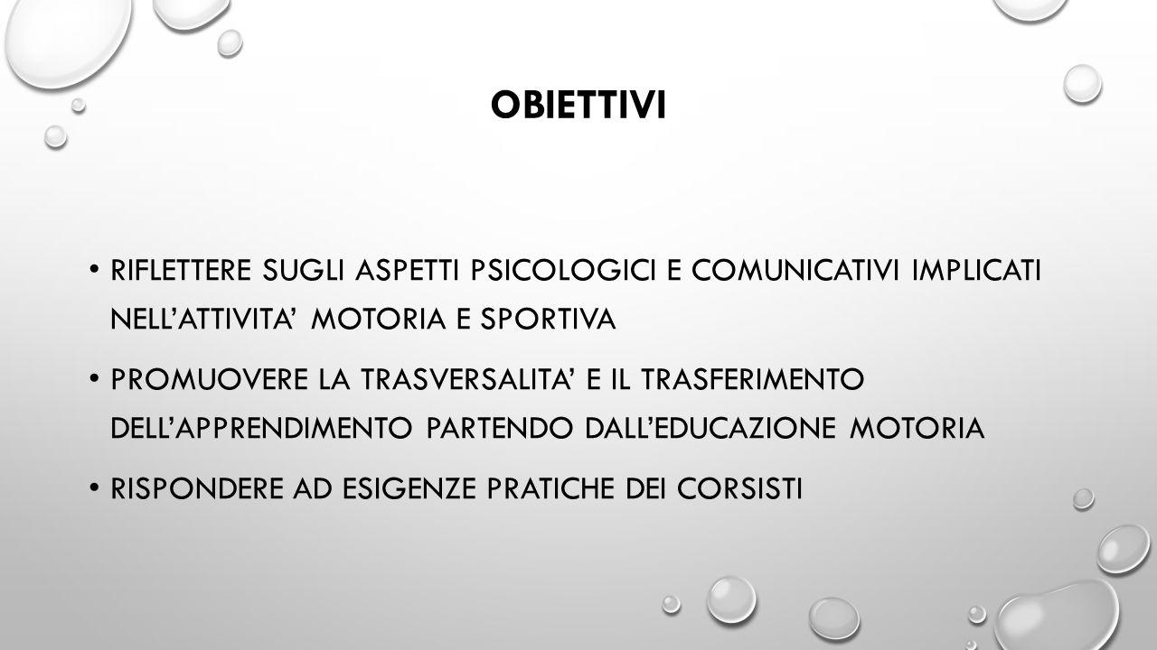 OBIETTIVI Riflettere sugli aspetti psicologici e comunicativi implicati nell'attivita' motoria e sportiva.
