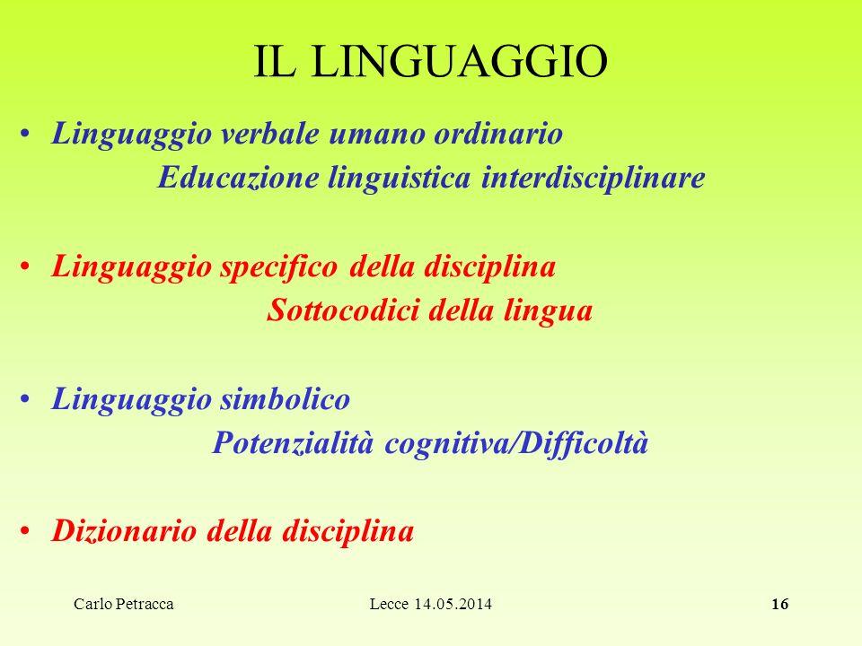IL LINGUAGGIO Linguaggio verbale umano ordinario