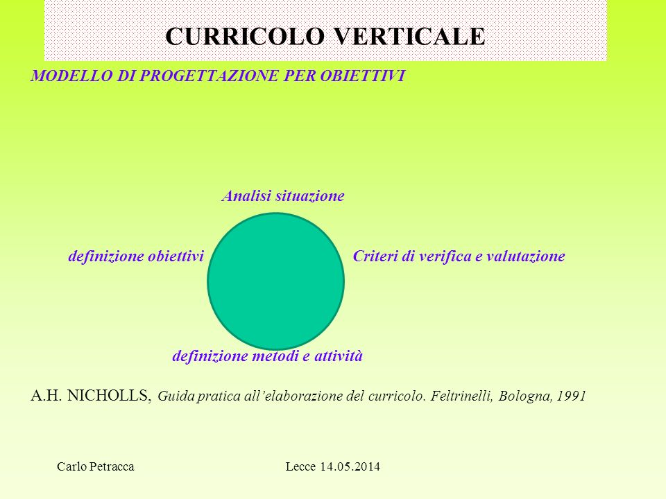 CURRICOLO VERTICALE MODELLO DI PROGETTAZIONE PER OBIETTIVI