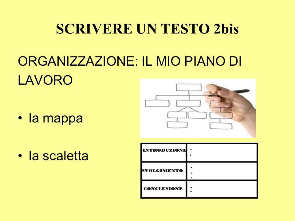 SCRIVERE UN TESTO 2bis ORGANIZZAZIONE: IL MIO PIANO DI LAVORO la mappa