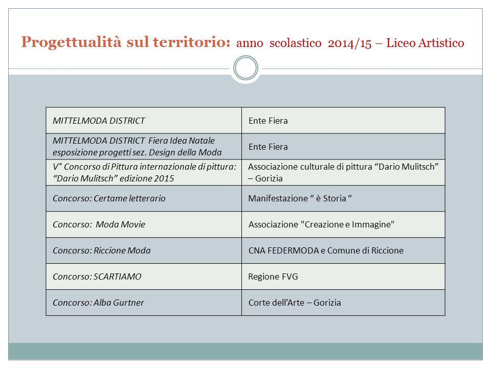 Progettualità sul territorio: anno scolastico 2014/15 – Liceo Artistico