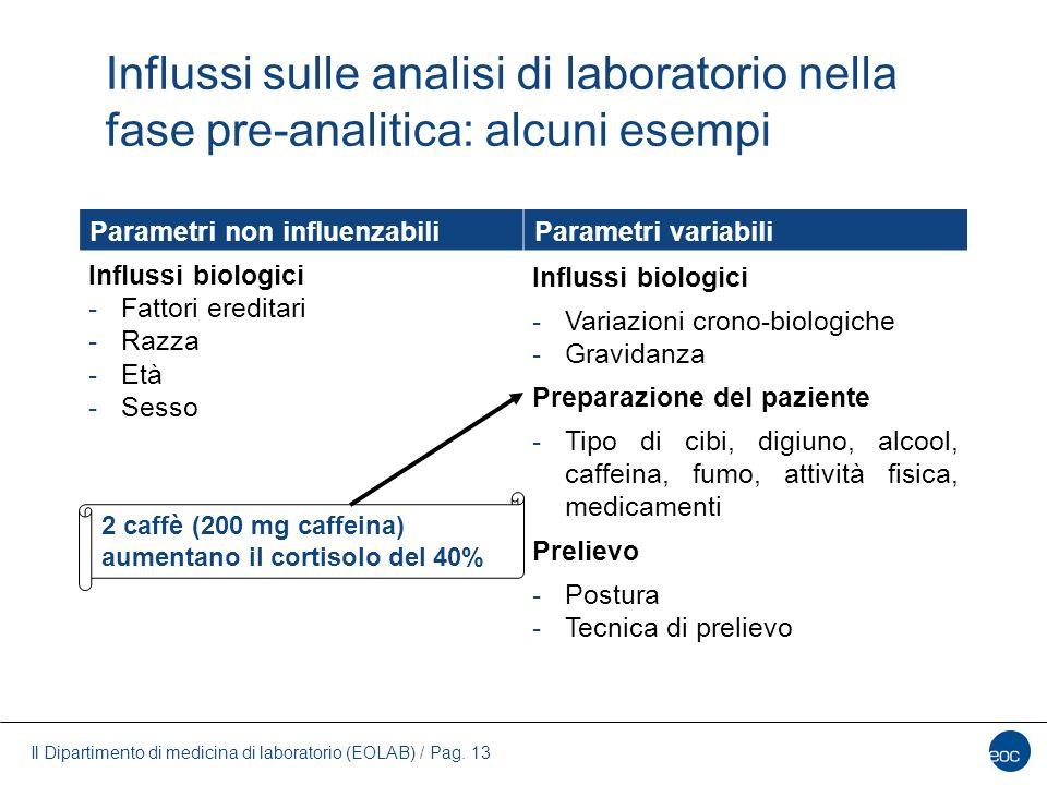 Influssi sulle analisi di laboratorio nella fase pre-analitica: alcuni esempi
