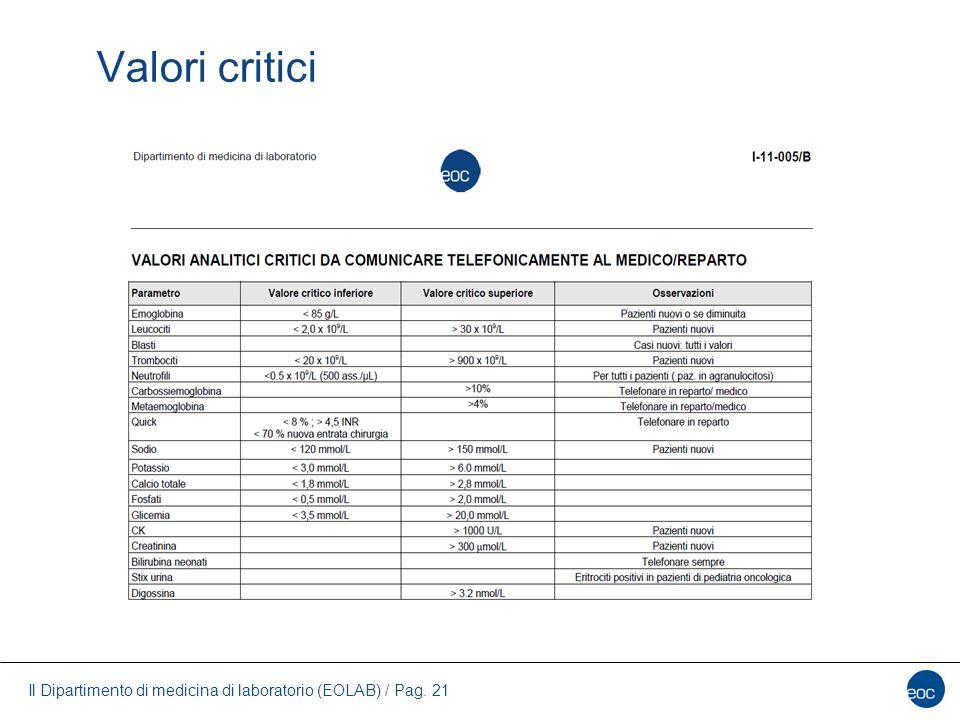 Valori critici