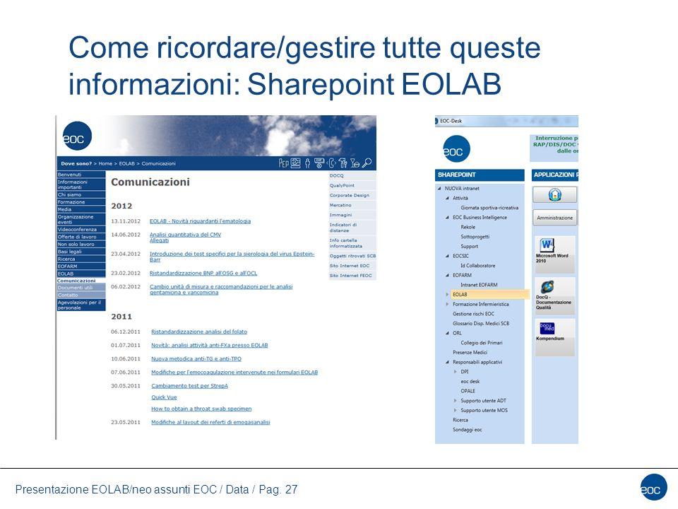 Come ricordare/gestire tutte queste informazioni: Sharepoint EOLAB