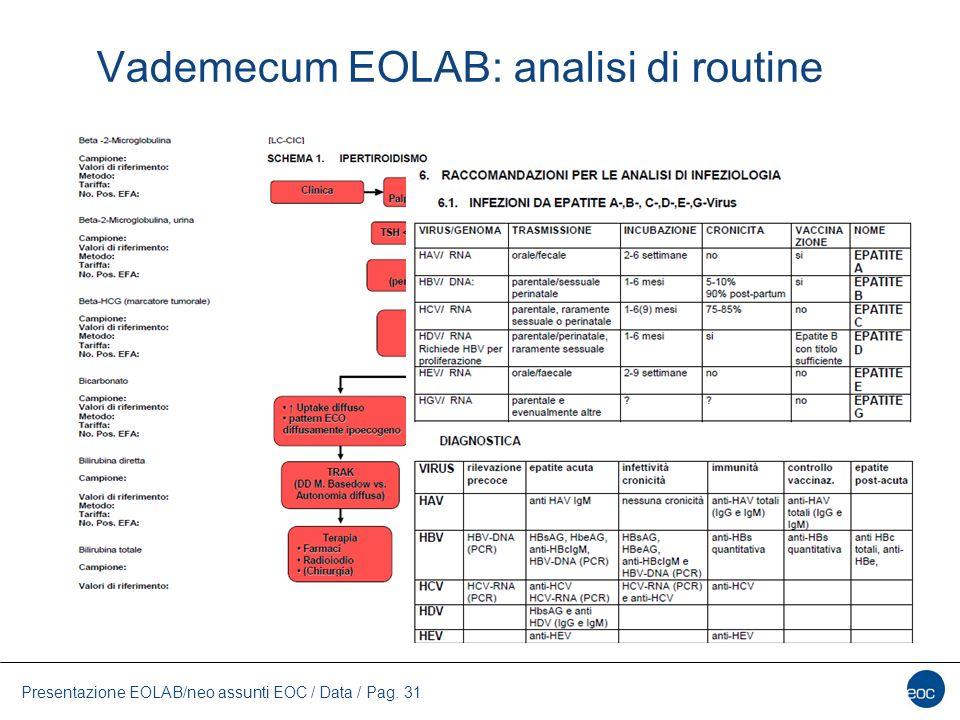 Vademecum EOLAB: analisi di routine
