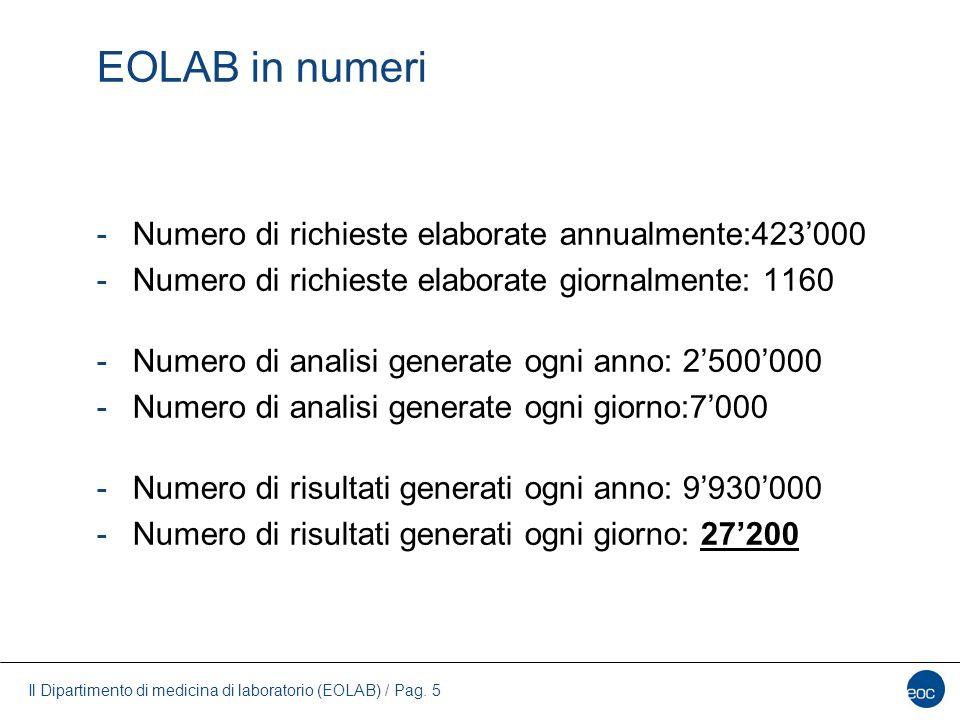 EOLAB in numeri Numero di richieste elaborate annualmente:423'000