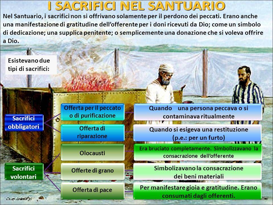 I SACRIFICI NEL SANTUARIO