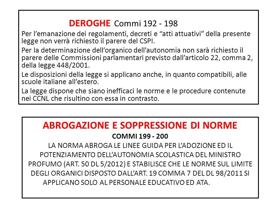 DEROGHE Commi 192 - 198 Per l'emanazione dei regolamenti, decreti e atti attuativi della presente legge non verrà richiesto il parere del CSPI.