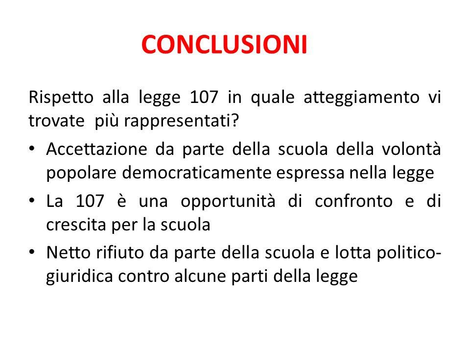 CONCLUSIONI Rispetto alla legge 107 in quale atteggiamento vi trovate più rappresentati