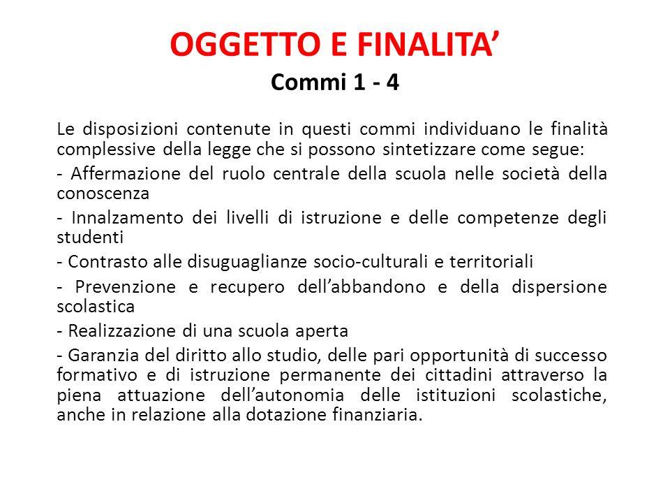 OGGETTO E FINALITA' Commi 1 - 4