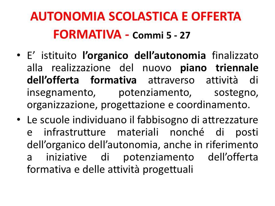 AUTONOMIA SCOLASTICA E OFFERTA FORMATIVA - Commi 5 - 27