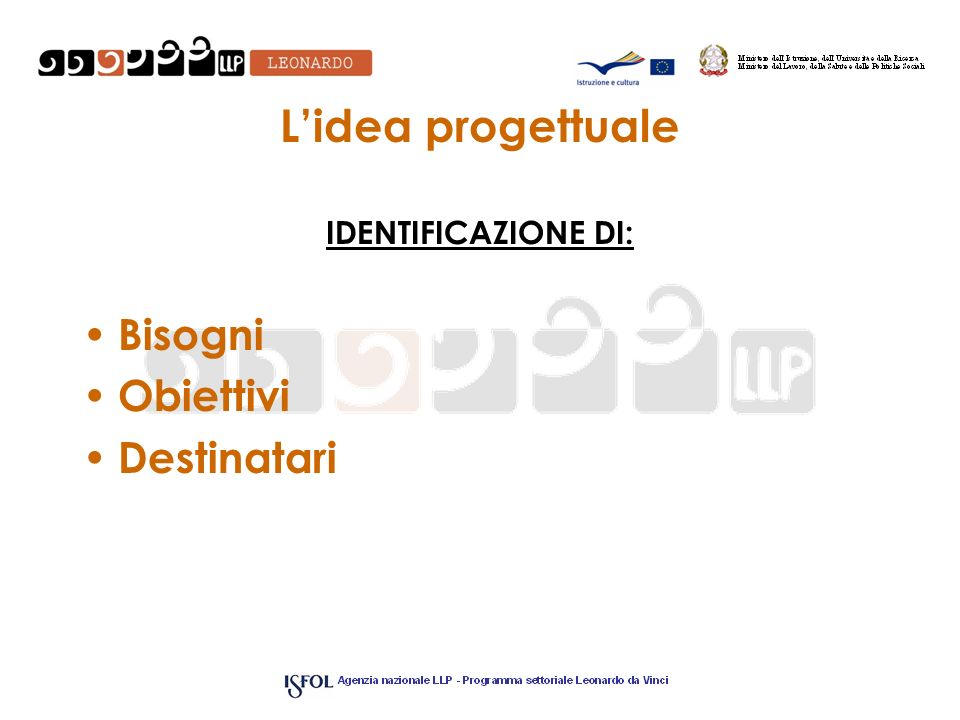 L'idea progettuale IDENTIFICAZIONE DI: Bisogni Obiettivi Destinatari