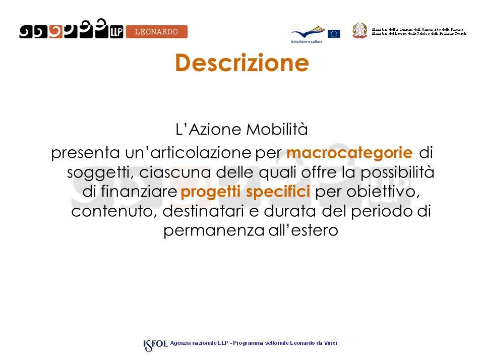 Descrizione L'Azione Mobilità