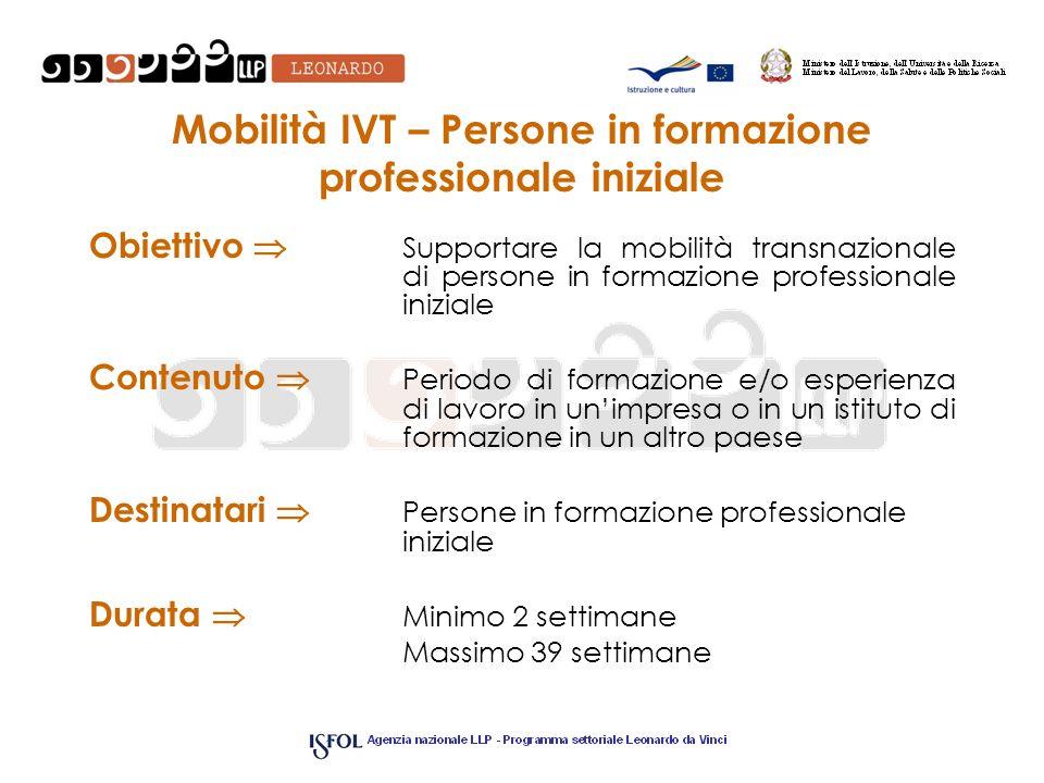 Mobilità IVT – Persone in formazione professionale iniziale