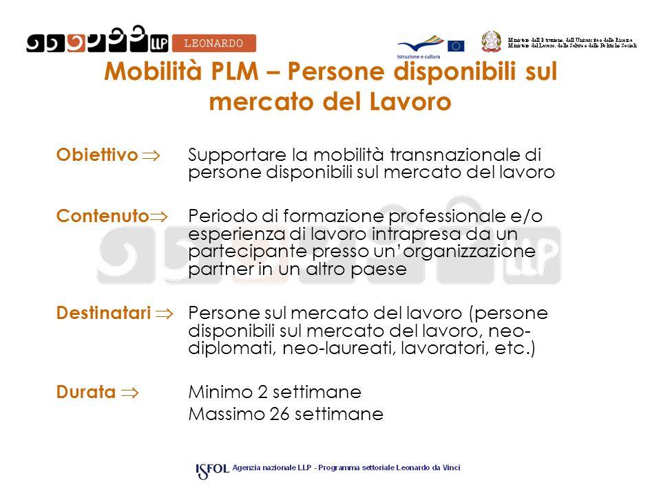 Mobilità PLM – Persone disponibili sul mercato del Lavoro