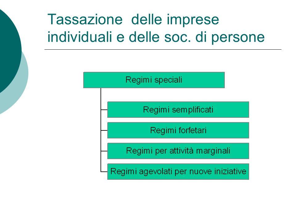 Tassazione delle imprese individuali e delle soc. di persone