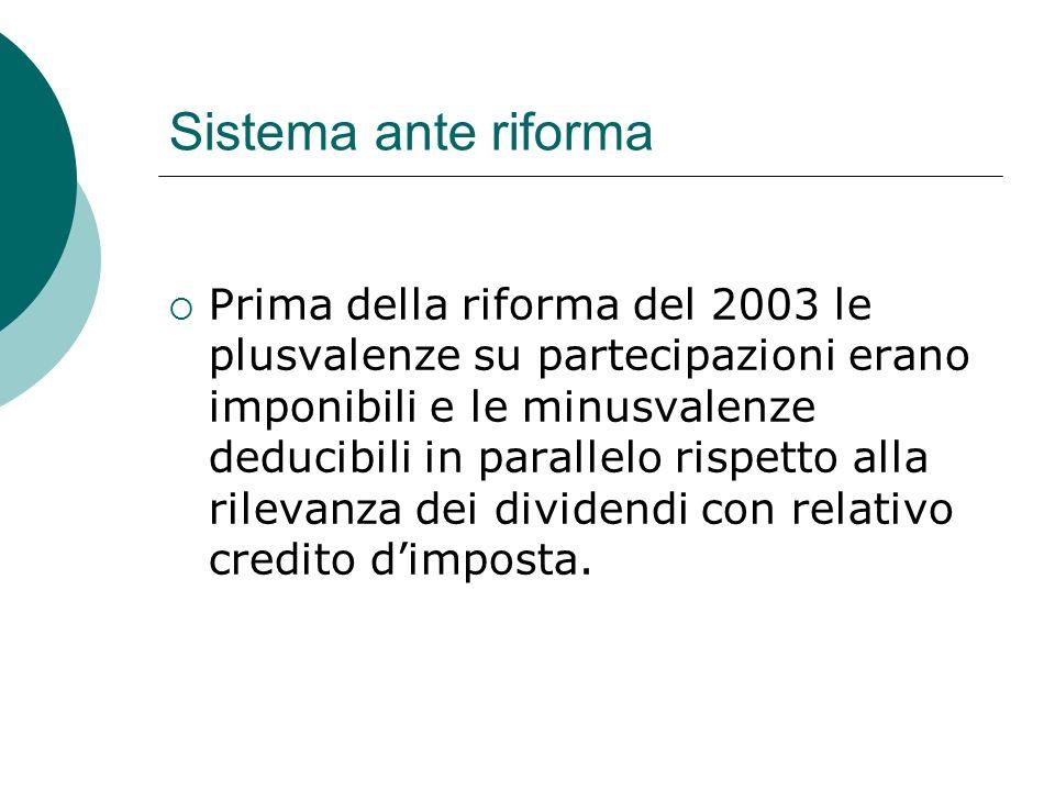 Sistema ante riforma