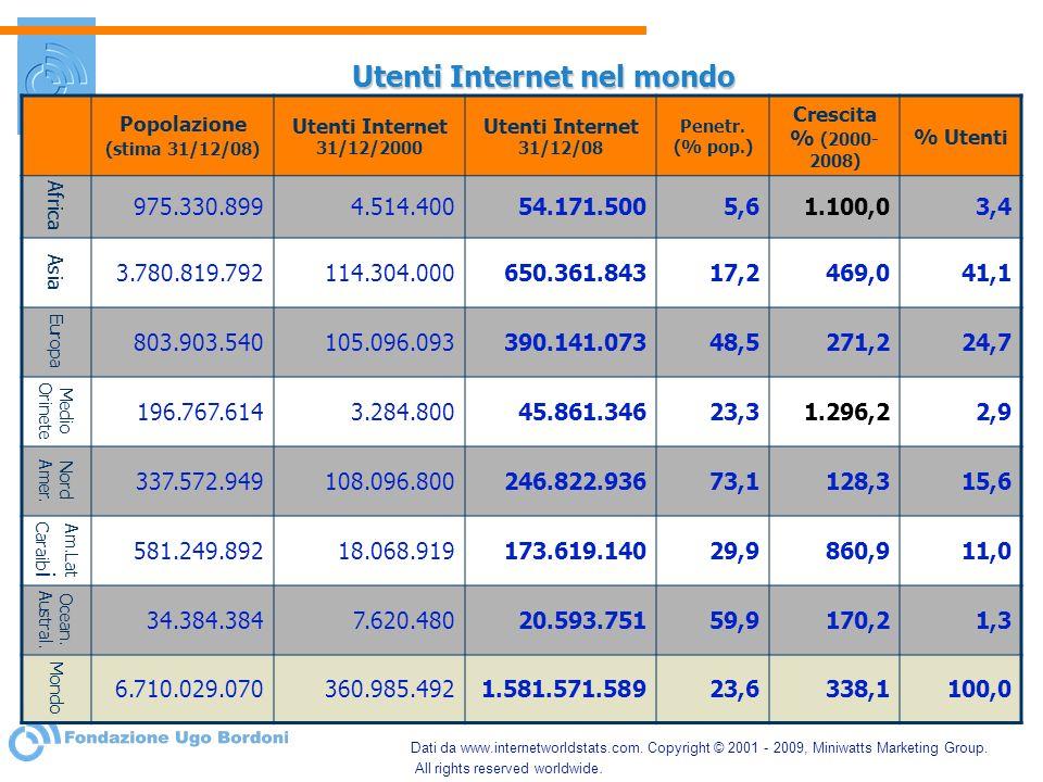 Utenti Internet nel mondo