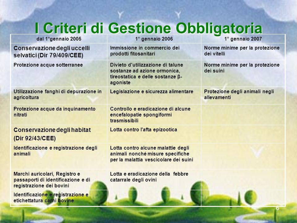 I Criteri di Gestione Obbligatoria