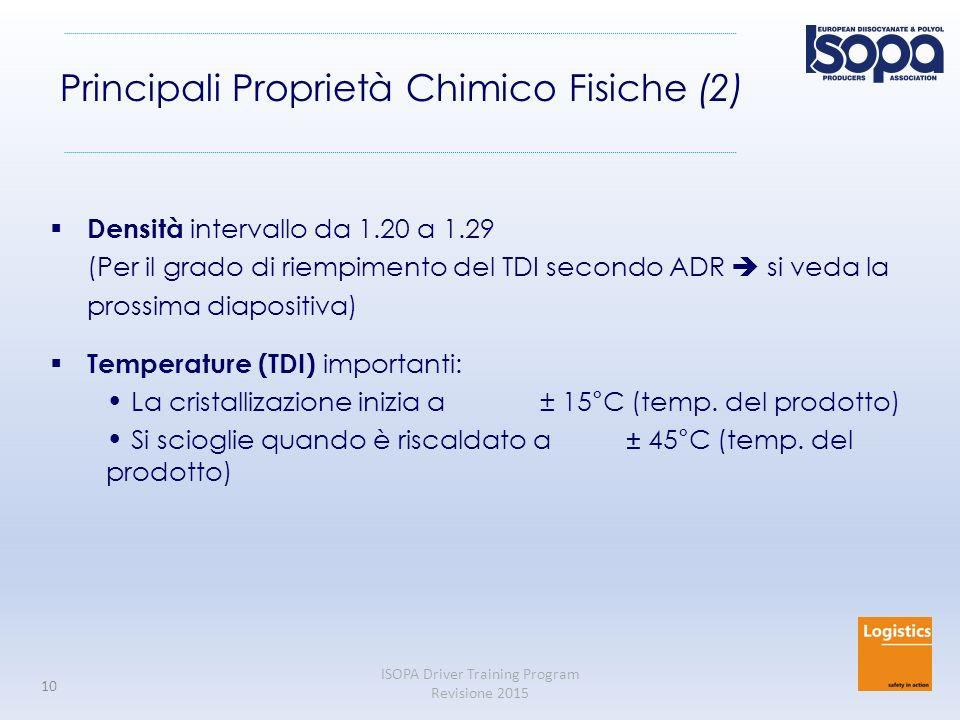 Principali Proprietà Chimico Fisiche (2)
