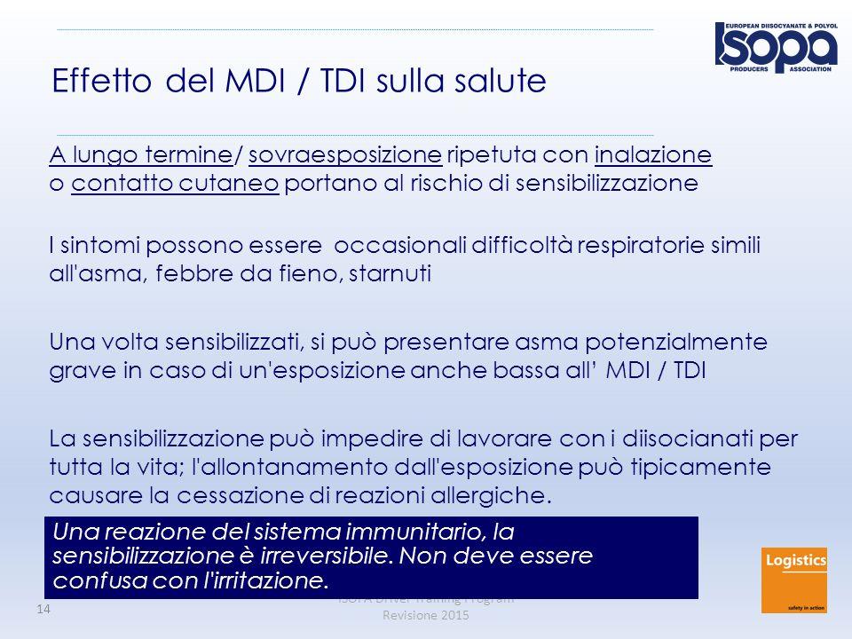 Effetto del MDI / TDI sulla salute