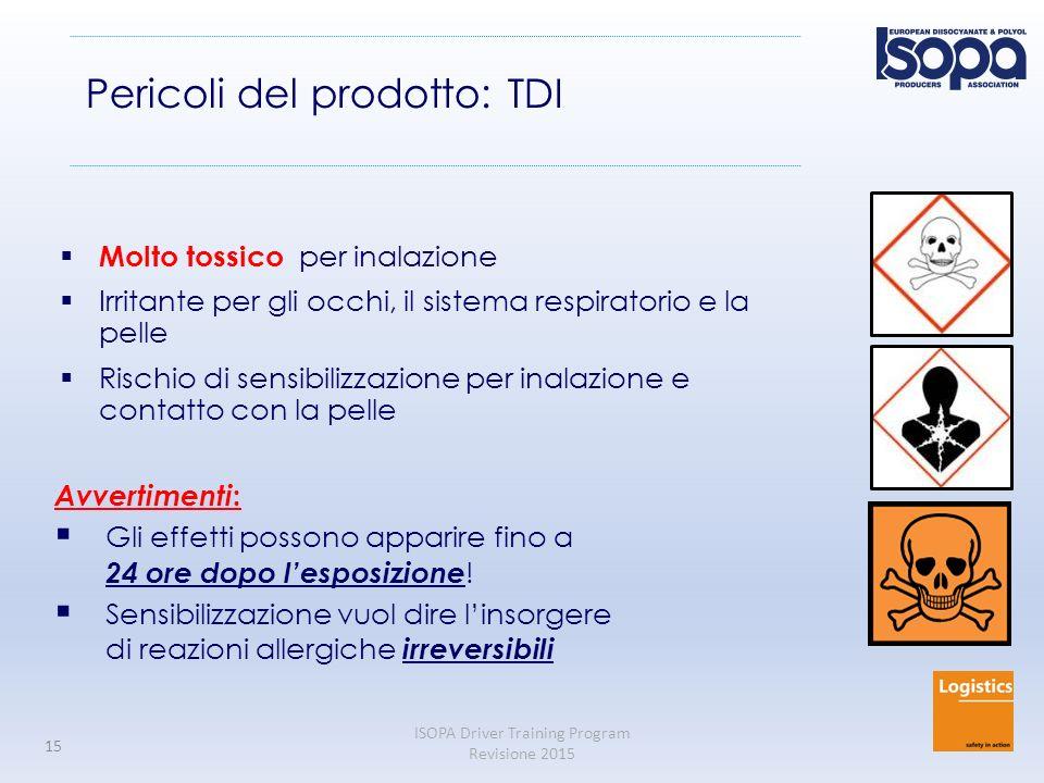 Pericoli del prodotto: TDI
