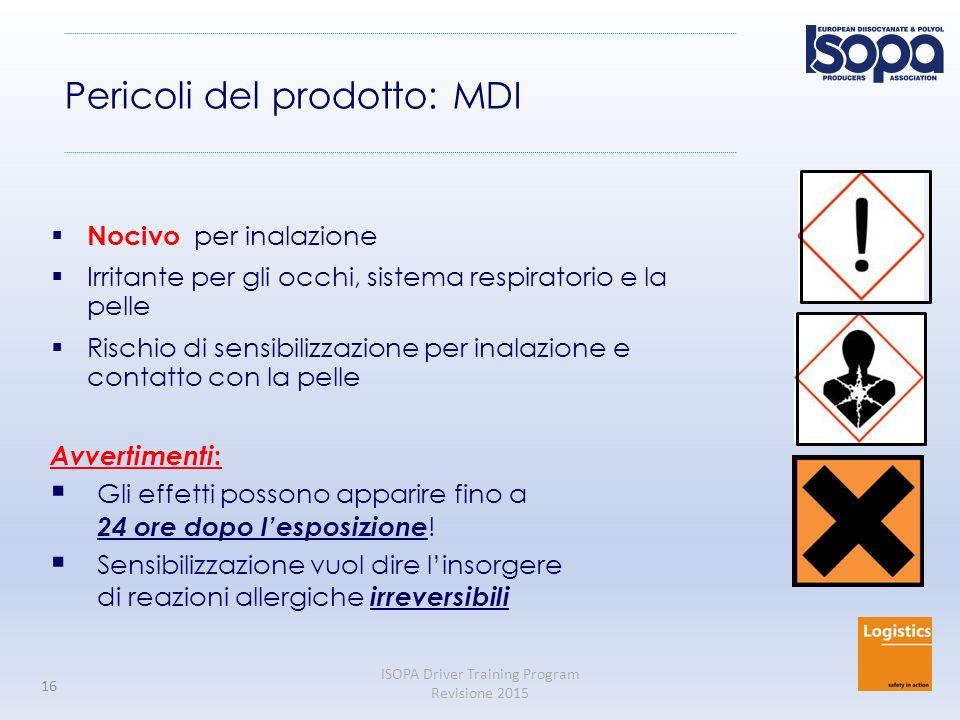 Pericoli del prodotto: MDI