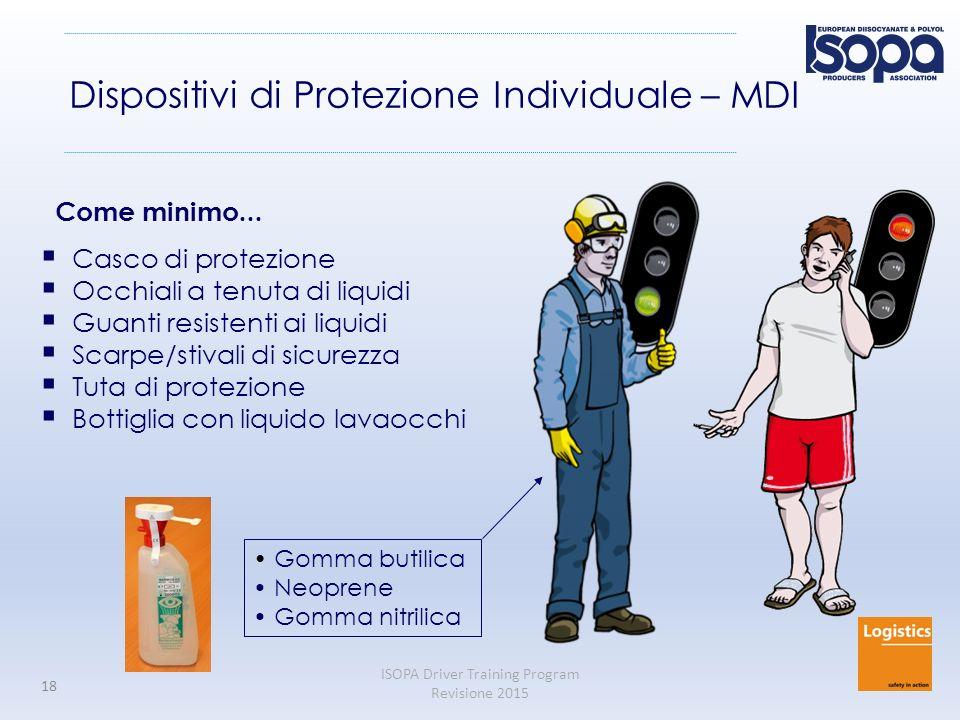 Dispositivi di Protezione Individuale – MDI