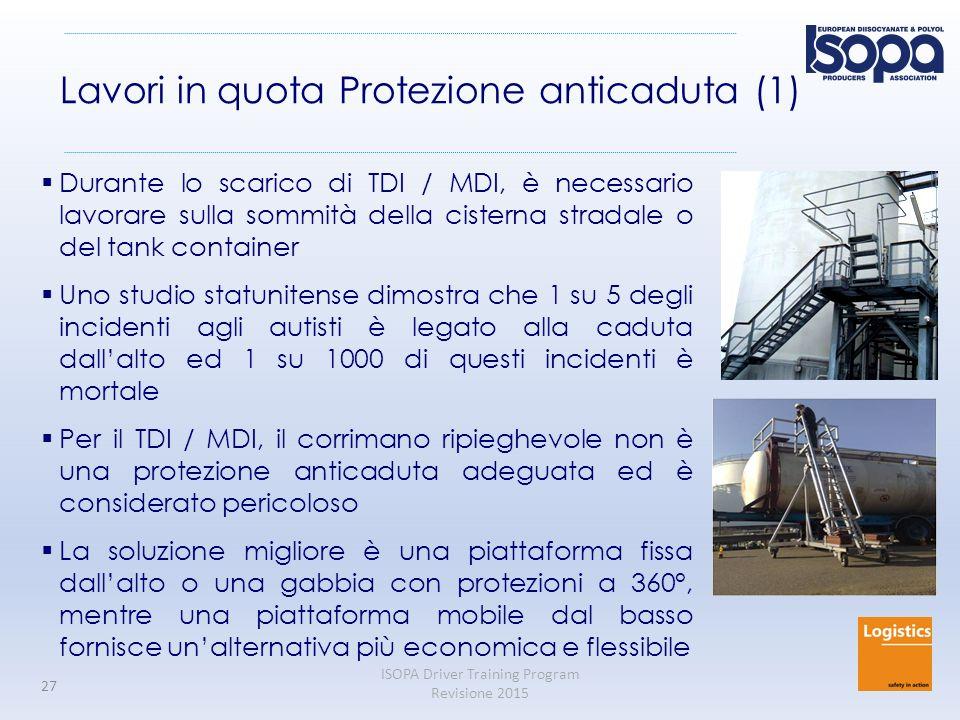 Lavori in quota Protezione anticaduta (1)