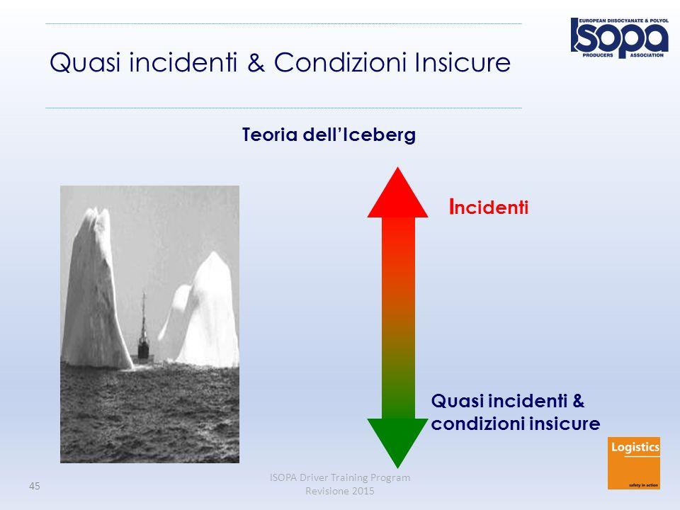 Quasi incidenti & Condizioni Insicure