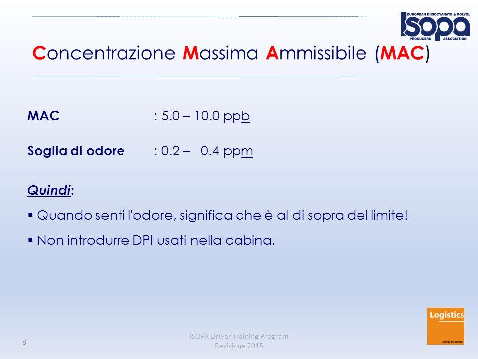 Concentrazione Massima Ammissibile (MAC)