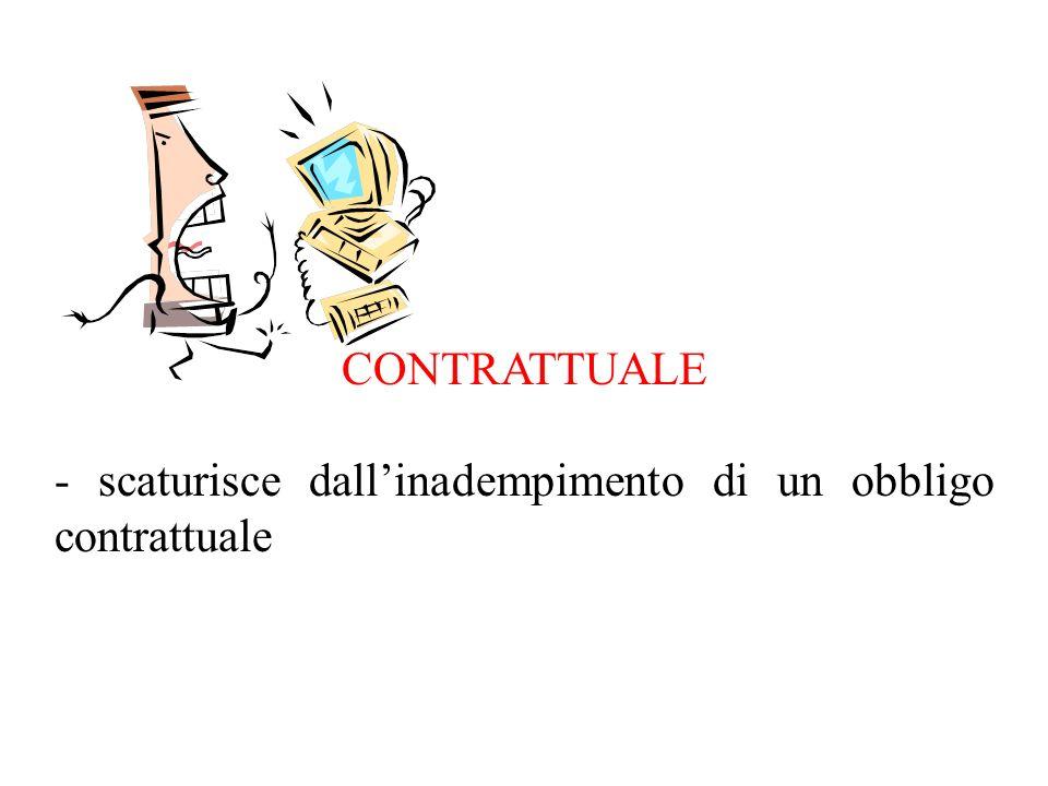 CONTRATTUALE - scaturisce dall'inadempimento di un obbligo contrattuale