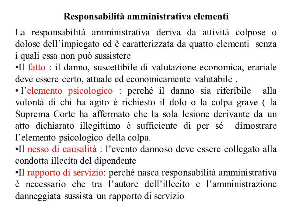 Responsabilità amministrativa elementi