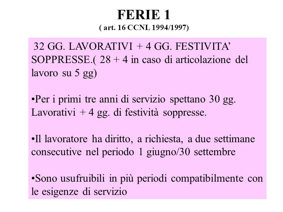 FERIE 1 ( art. 16 CCNL 1994/1997) 32 GG. LAVORATIVI + 4 GG. FESTIVITA' SOPPRESSE.( 28 + 4 in caso di articolazione del lavoro su 5 gg)