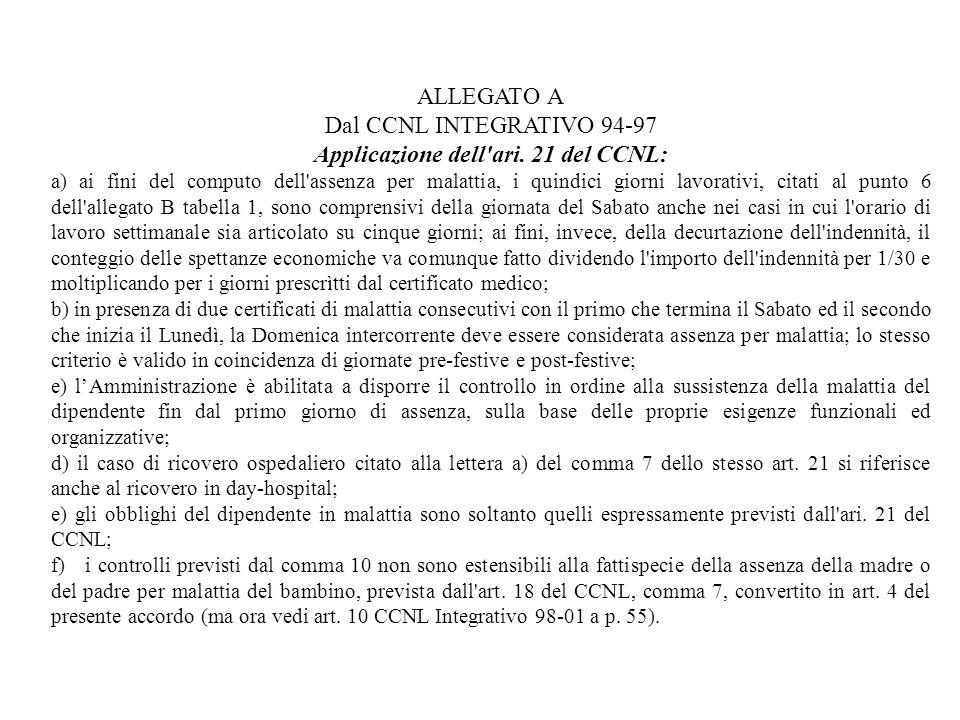 Applicazione dell ari. 21 del CCNL: